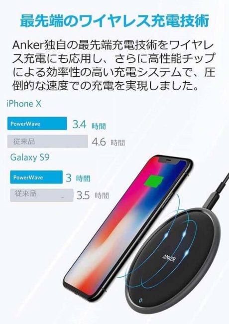 Anker PowerWave 7.5 Padのワイヤレス充電技術